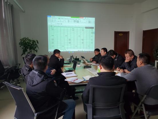 北京思路智园科技有限公司采购部和售前部探讨学习