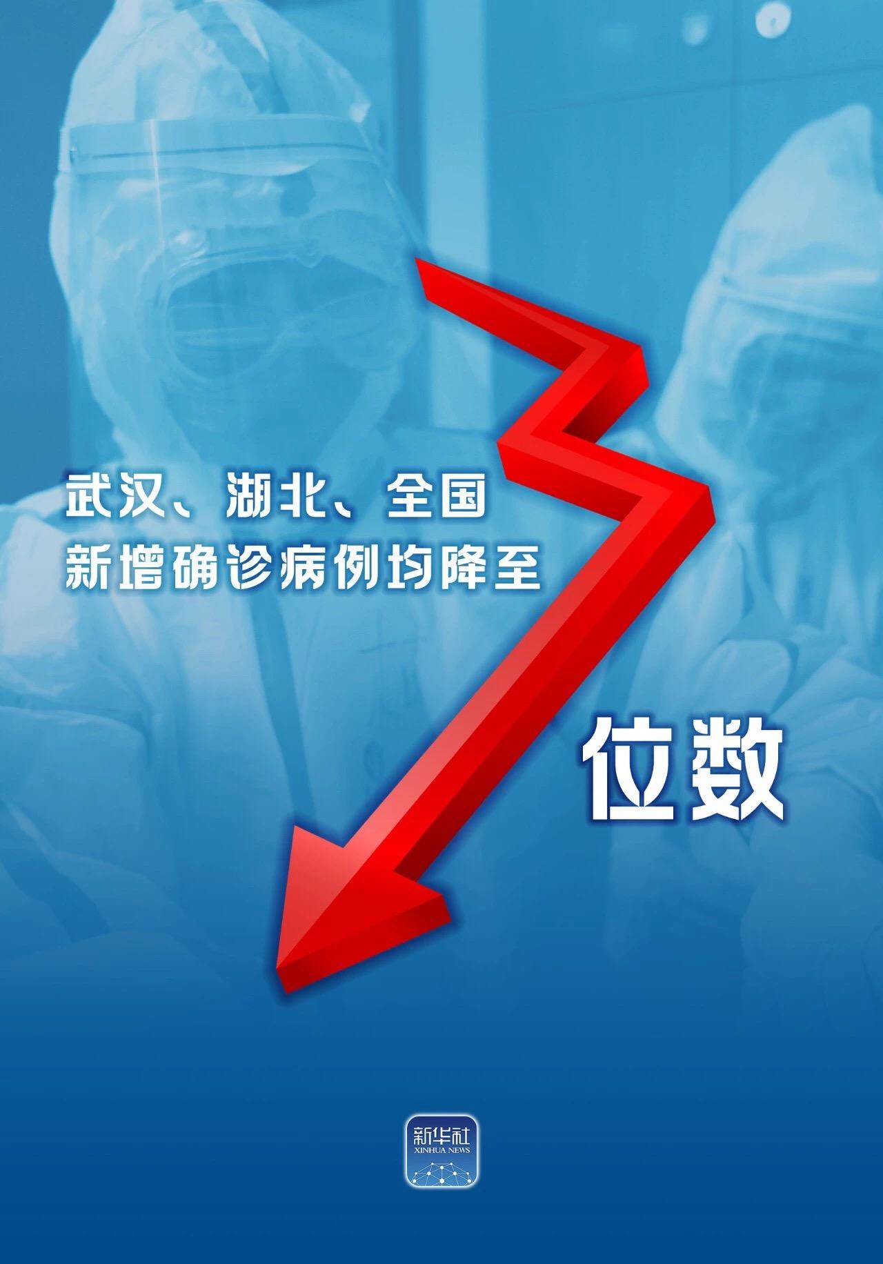 北京思路智园科技有限公司统计员工返程情况
